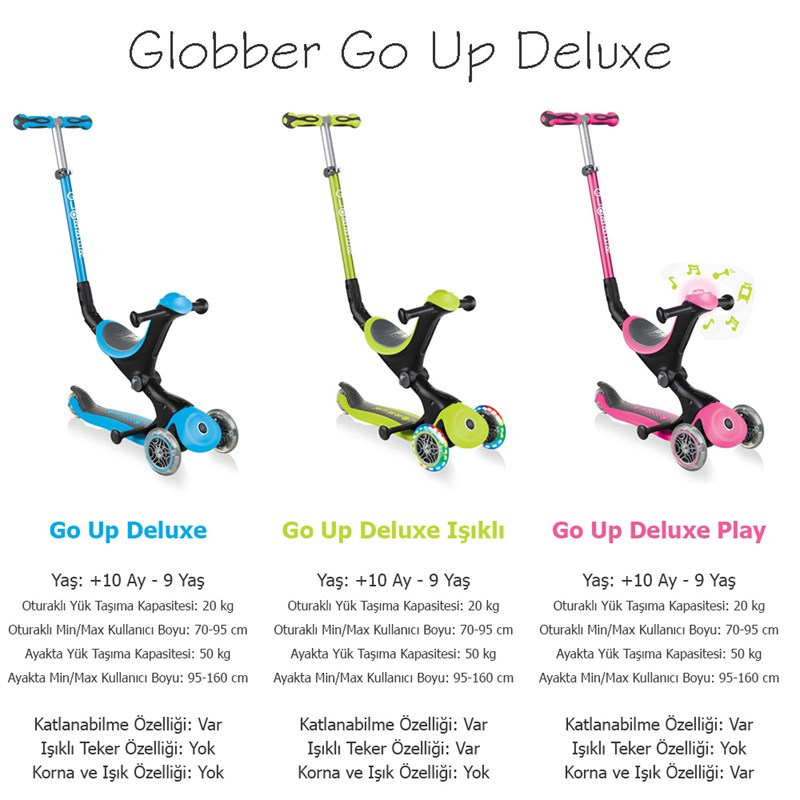 Globber Scooter/Go Up Deluxe Play/Pembe
