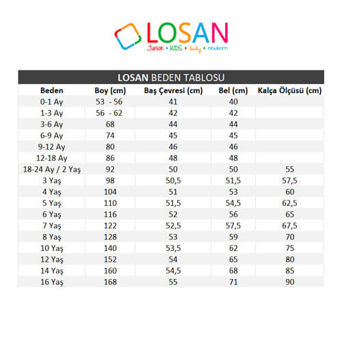 Losan New Born